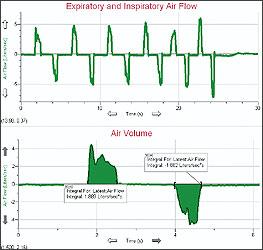 Spirometria Hinta